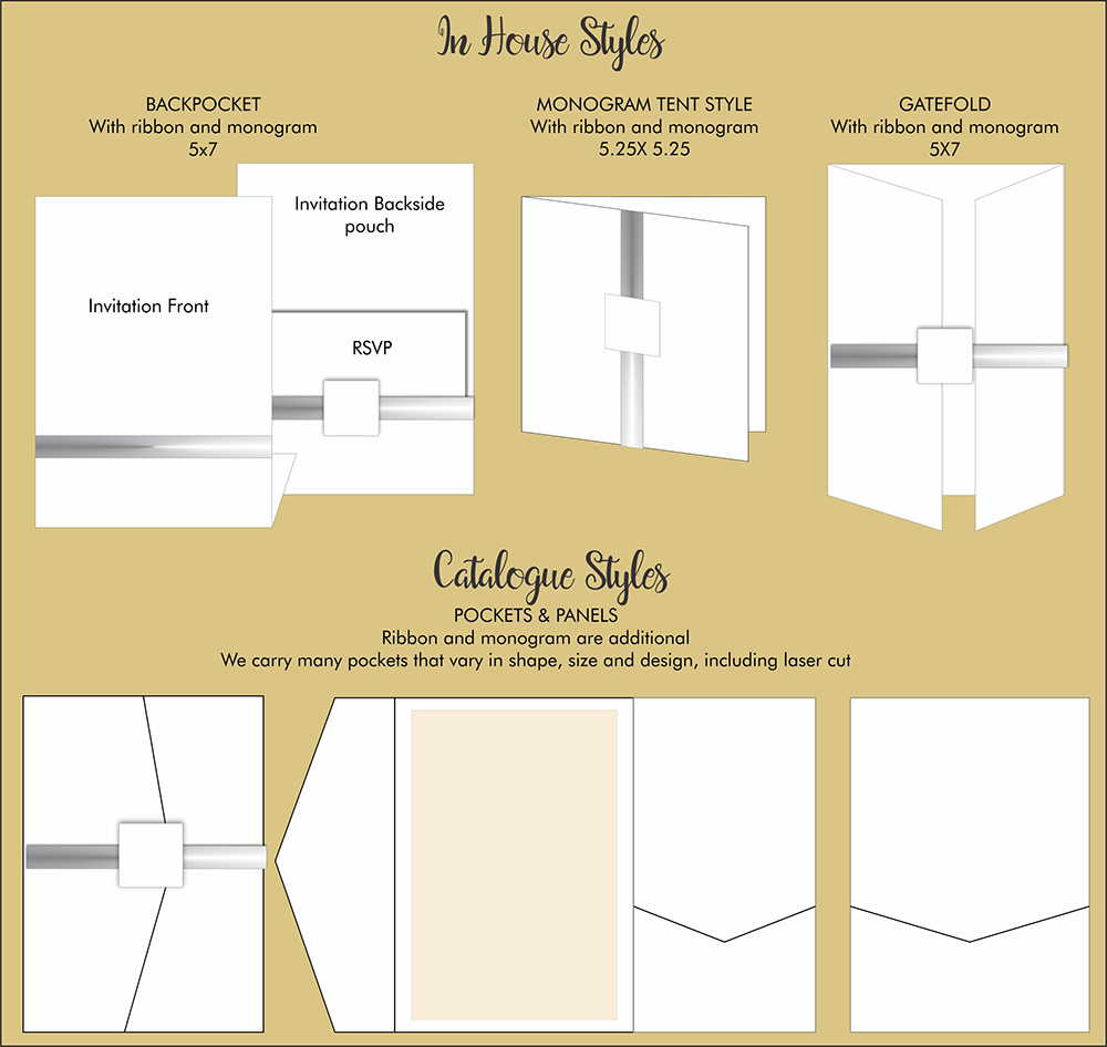In House Styles and Catalogue Styles explained - Backpocket, Monogram Tent Style, Gatefold, Pockets and Panels